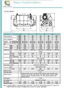 چیلر تراکمی آب خنک مدل: SCW-180~300HB2F