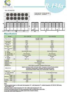 چیلر تراکمی هوا خنک مدل: SCA-120/140HF2B