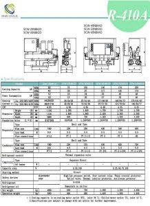 چیلر تراکمی آب خنک مدل:SCW-20/30NBK2D