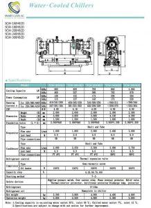 چیلر تراکمی آب خنک مدل SCW-160/180/200/240/300HB2D