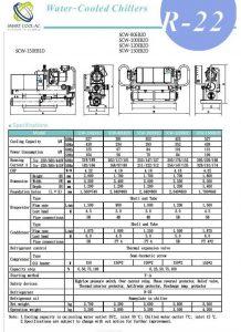 چیلر تراکمی آب خنک مدل: SCW-80/100/120/150/EB2D