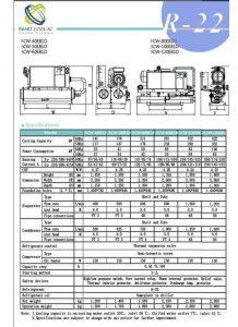چیلر تراکمی آب خنک مدل: SCW-40/50/60EB1D