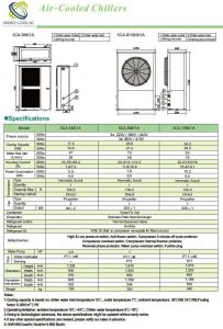 چیلر تراکمی هوا خنک SCA-5NK1A