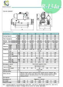 چیلر تراکمی آب خنک مدل: SCW-40~100HB1F