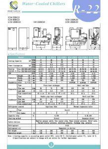 چیلر تراکمی آب خنک مدل: SCW-5/8/10EBK1D