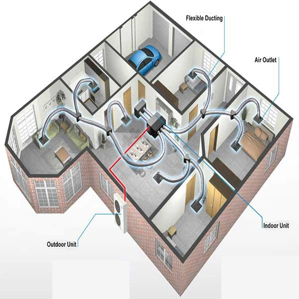 تصویر طراحی داکت اسپلیت خونه